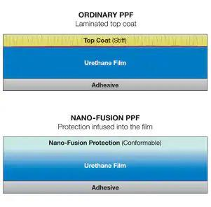 Nano Fusion Protection at Fish Creek Nissan